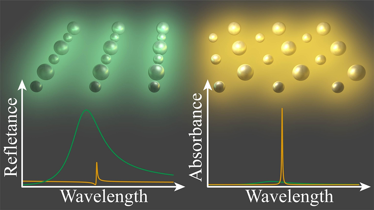 Nanoparticle arrays