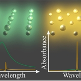 New advancement in nanophotonics has the potential to improve light-based biosensors