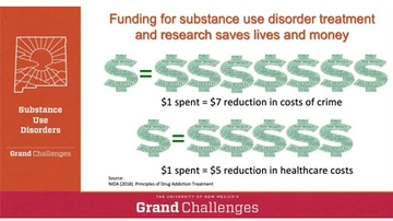 substance abuse funding