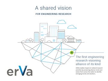 ERVA-A-Shared-Vision