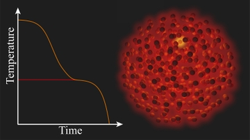 New advancement in Nanophotonics explains how collections of hot nanoparticles cool down