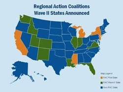 Regional Action Coalitions