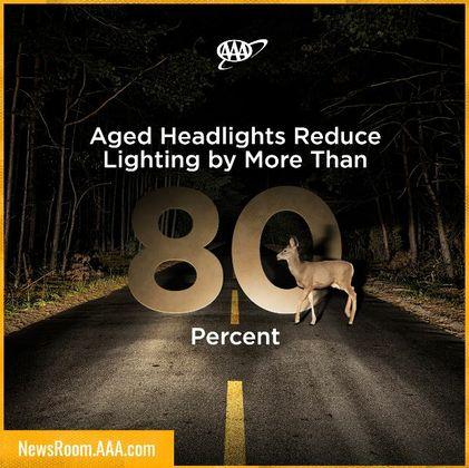 headlight study gfx