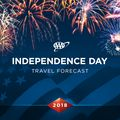AAA Texas: 3.4 Million Texans Will Set New Independence Day Holiday Travel Record