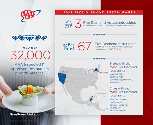 Five-Diamond-Restaurants-Graphic_FINAL