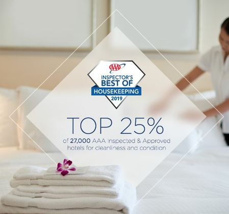 2019 Hotel Inspections
