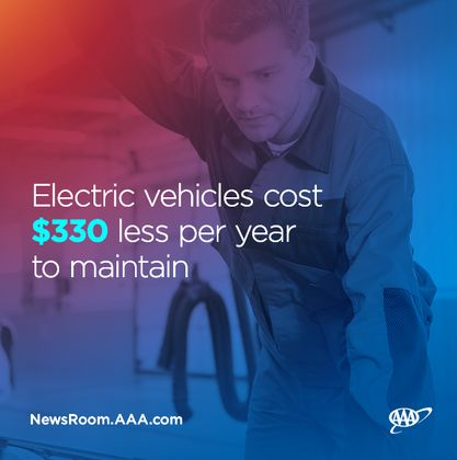 2020_Electric Vehicle Cost