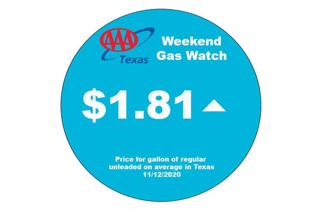 TX WGW Circle Price GFX 11 12 2020