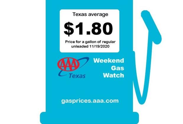 Gas pump TXWGW 11 19 2020 002 RESIZED