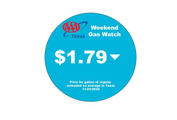 Gas price TX Circle 11 24 2020