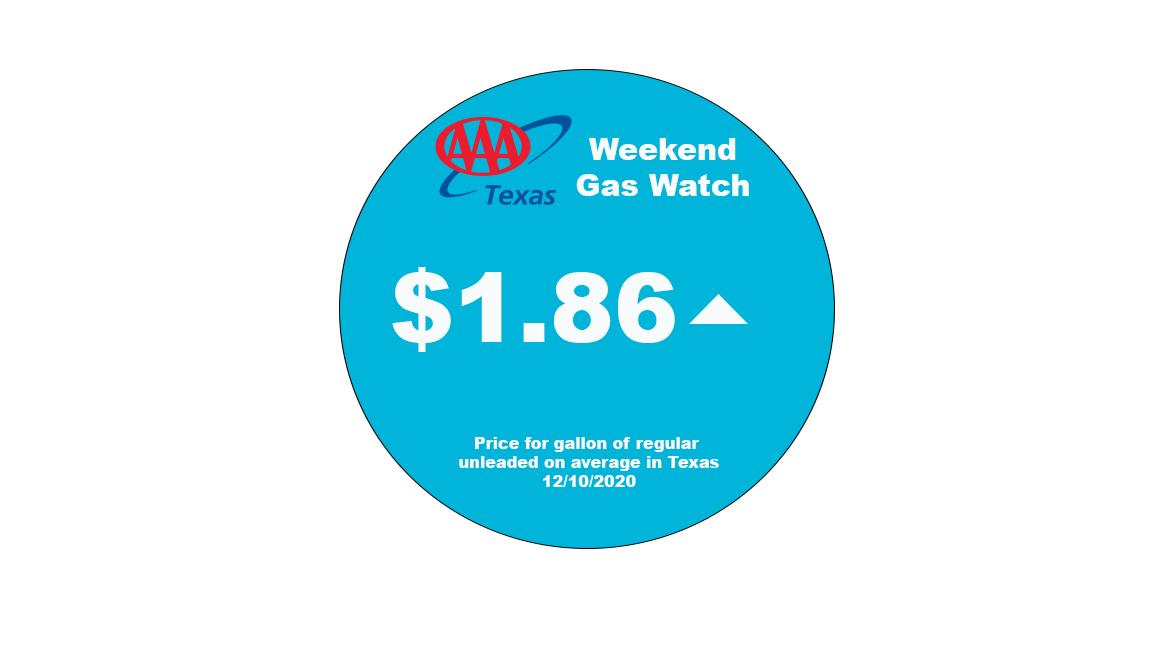 circle gas price tx 12 10 2020