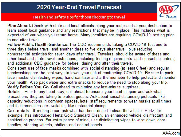 TX_KNOW BEFORE GO_Year-End Travel 2020