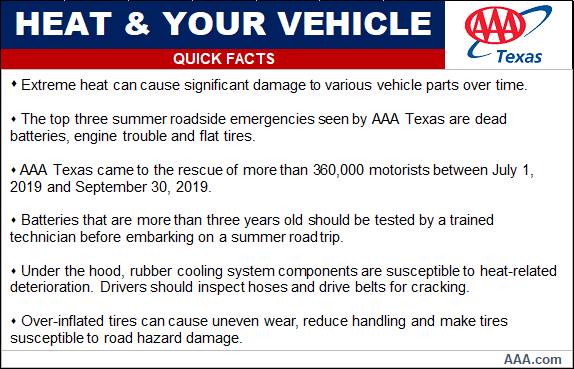Heat and Your Vehicle quick facts gfx_2020