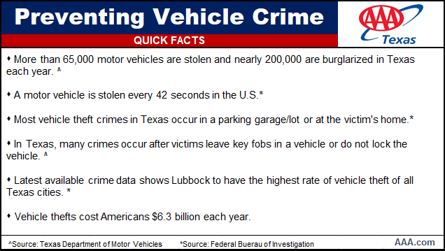 TX_Auto Theft Quick Facts_July 2020