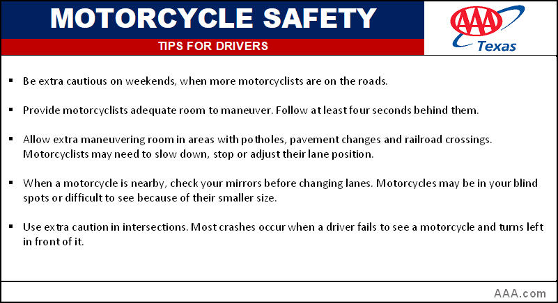 TX_Motorcycle Chart_TIPS4DRIVERS