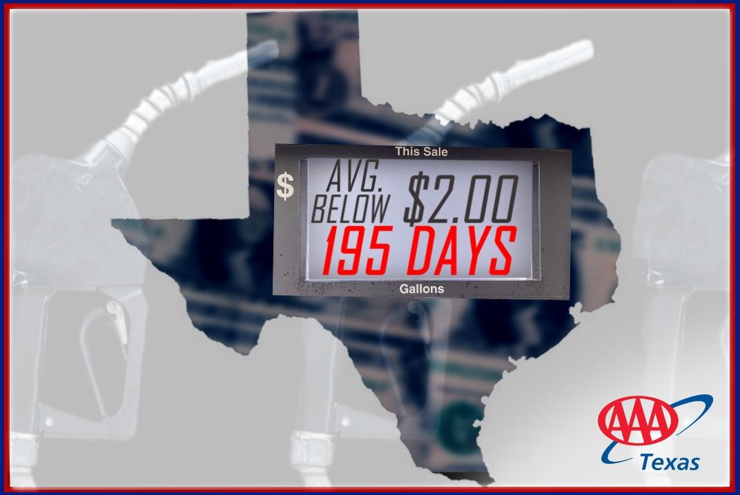 Under 2 dollar gas streak 195 days
