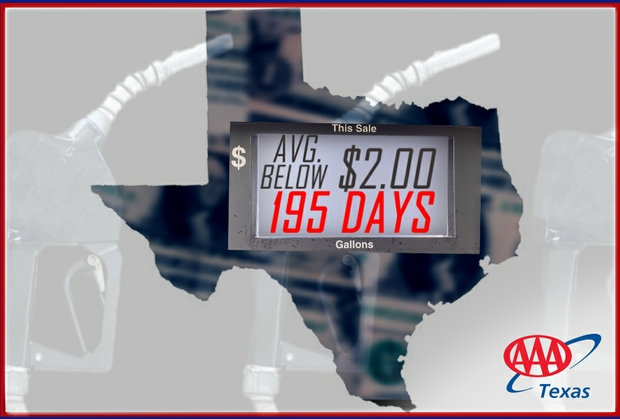 Under 2 dollar gas streak 195 days