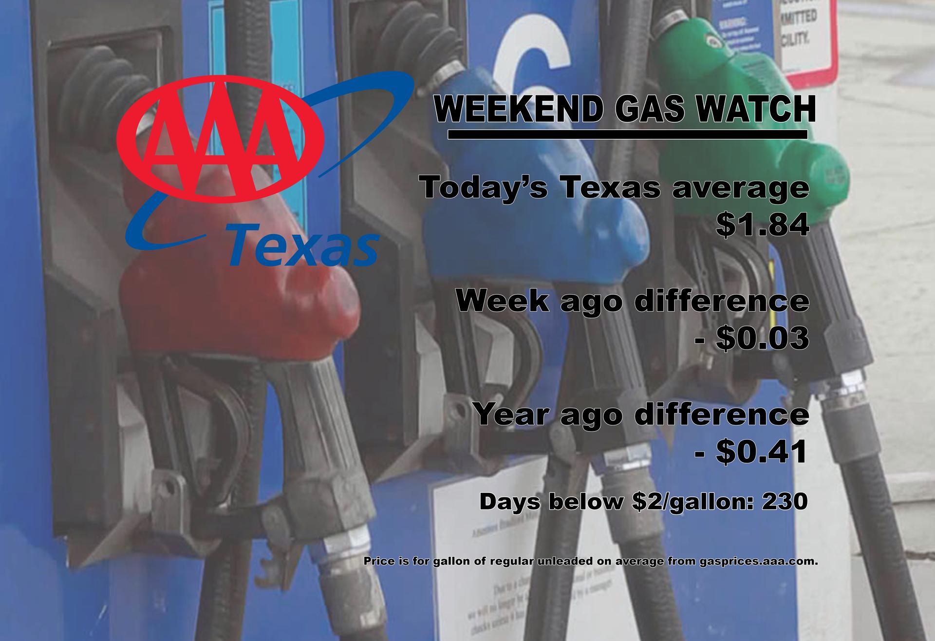 Weekend GW TX 10 29 2020