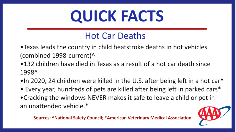 QUICK FACTS kids and pets in hot cars