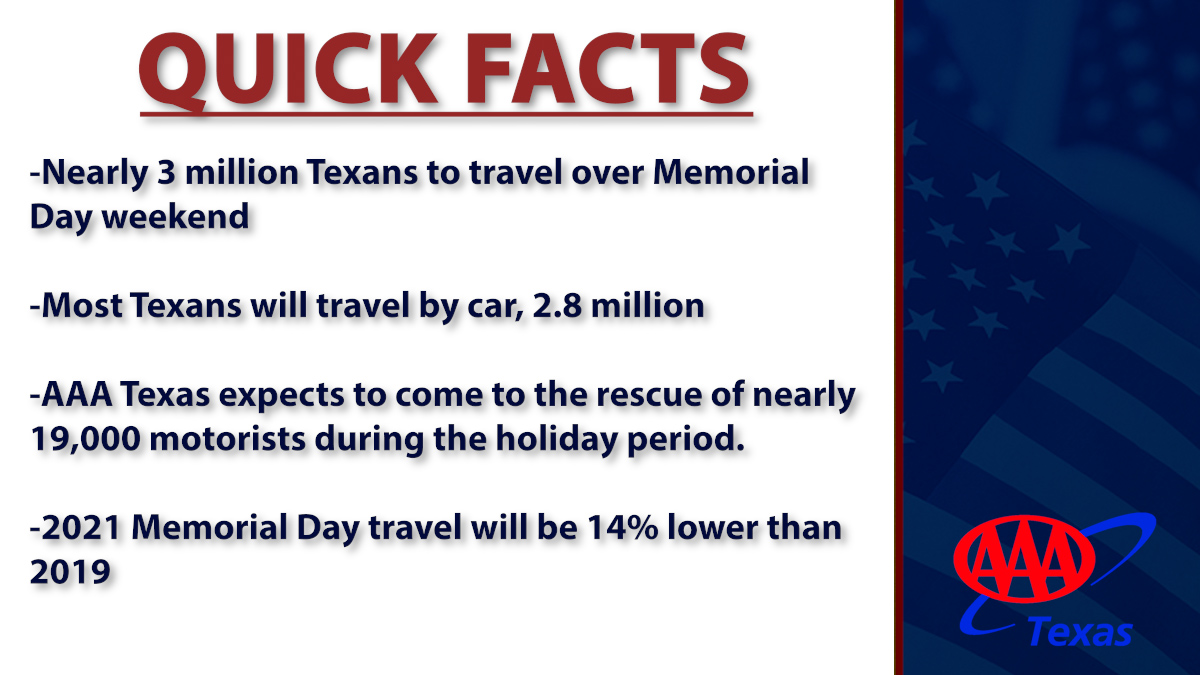 2021 TX MEMORIAL QUICK FACTS