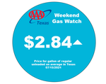 AAA Texas: Gas Prices Keep Climbing as Demand Remains Very Strong