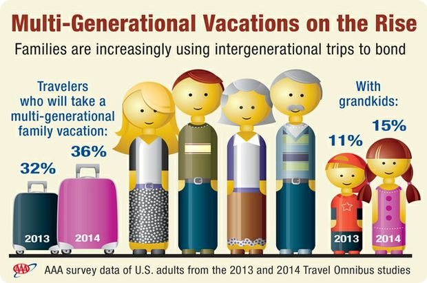 Infographic_Multi-GenerationalTravel_high-2