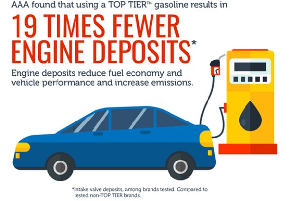 New fuel quality infographic