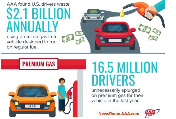 Premium fuel infographic