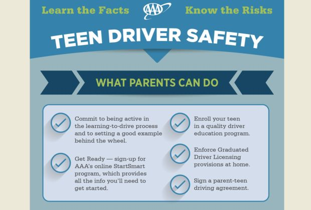 Teen driver survey infographic 101216