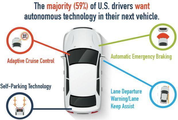 AV Infographic