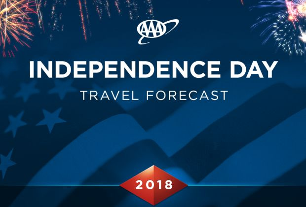 Independence-Day-Travel-Forecast_social_cover