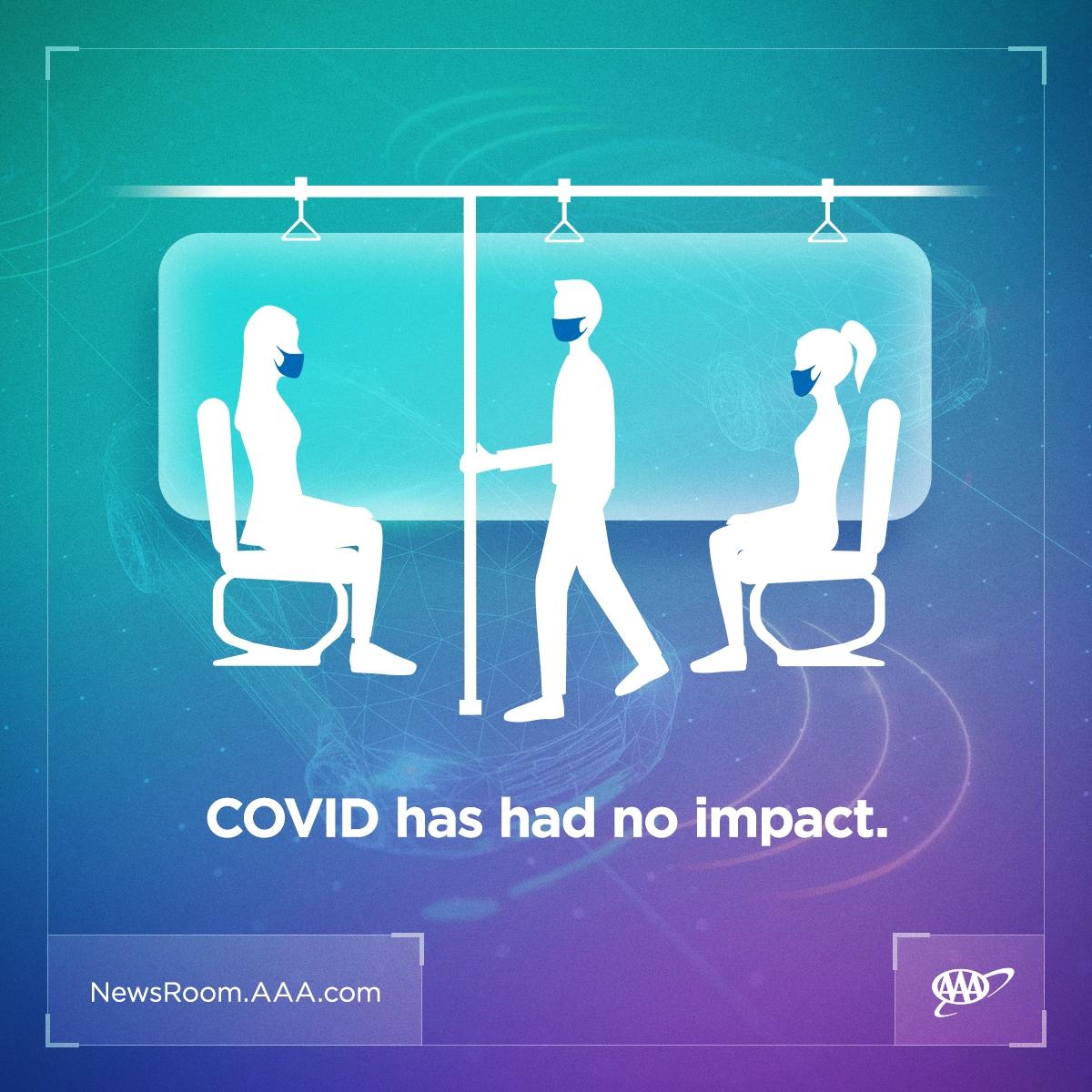 2021-AV-Consumer-Survey-covid