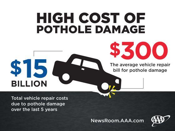 Pothole-Infographic-2-2 (1)