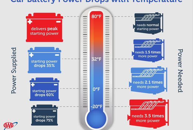 Battery-Power-v-Temperature-FB