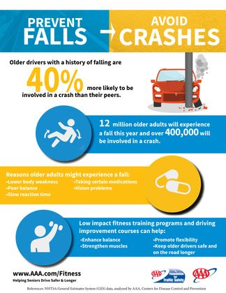 Seniors-and-Falls-Info-Graphic
