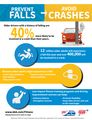 Older Drivers Who Fall Are More Likely to be Involved in Car Crashes