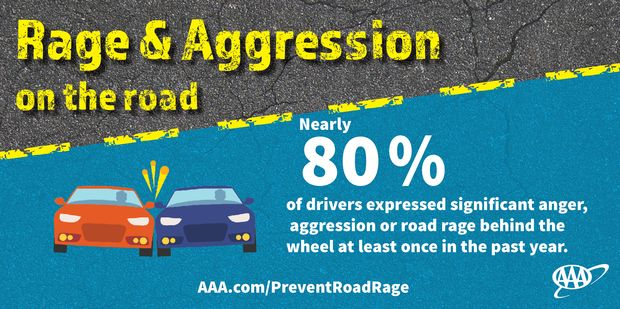 rage & aggression