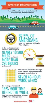 American-Driving-Habits-graphic
