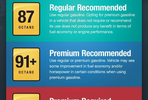 Premium-Fuel-Phase-II-Infographic-1
