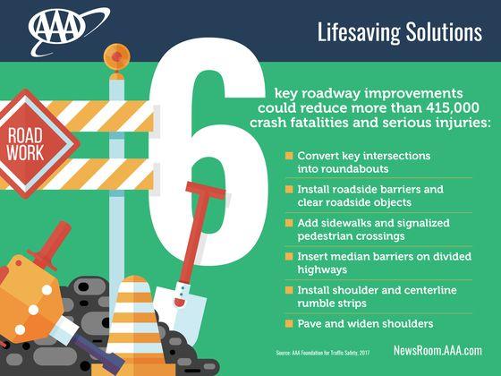 Highway-Infrastucture-Infographic