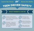Parents Play Crucial Role In Helping Their Teen Driver Prepare For Most Dangerous Years On The Road