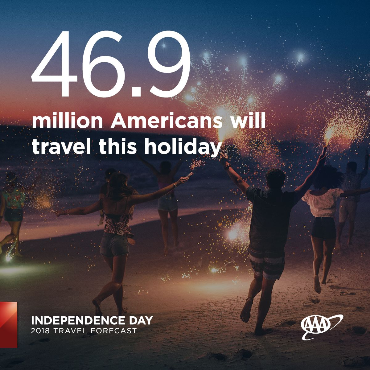 Independence-Day-Travel-Forecast_social_travelers