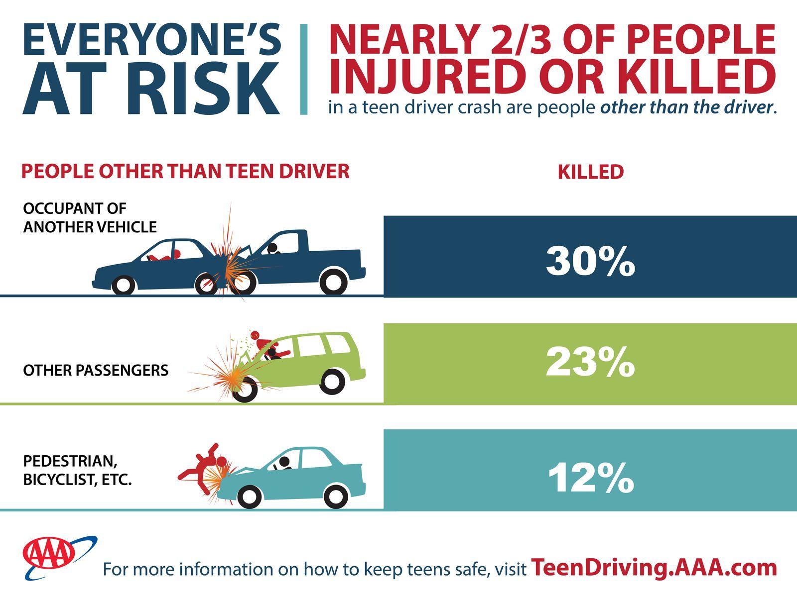18-0652_Everyones-At-Risk-Update
