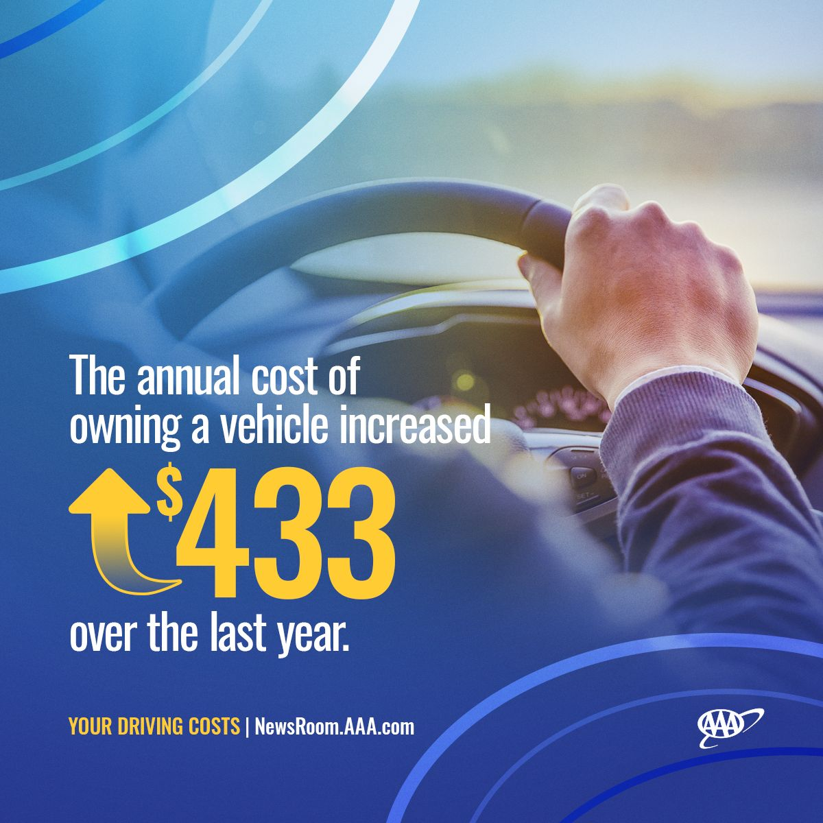 Your-Driving-Costs-2019-Graphics-3_increase