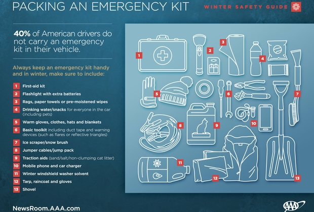 winter safety kit
