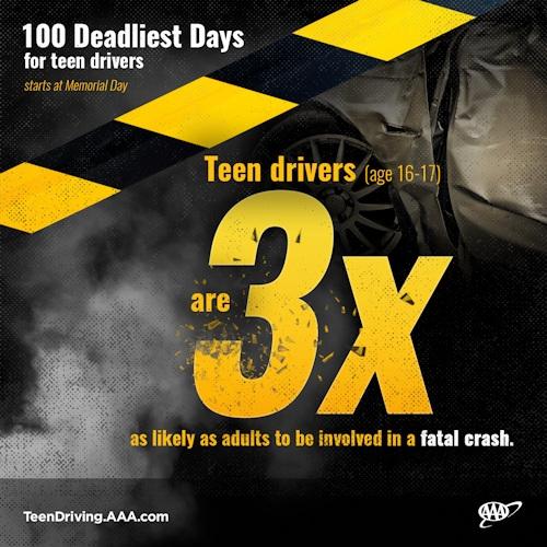 AAA-100-Deadliest-Days