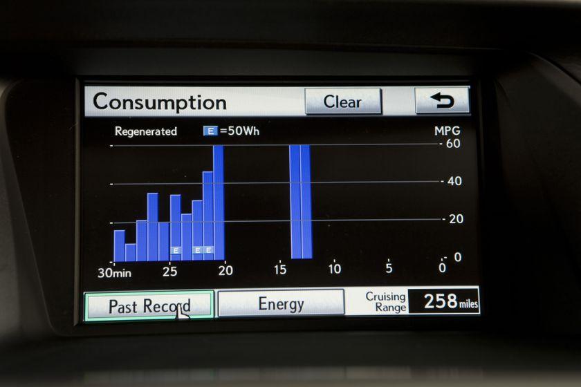 2012 Lexus RX450 63