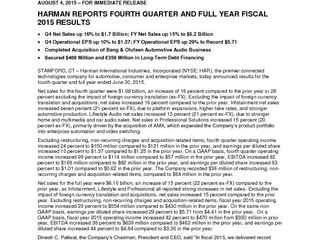 Harman Reports Fourth Quarter and Full Year Fiscal 2015 Results (Full Release)