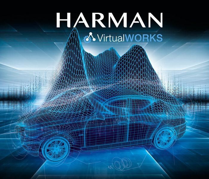 HARMAN VirtualWORKS: Responding to broad-ranging customer needs with Virtual Product Development