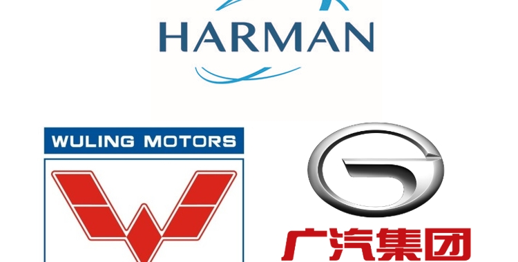 HARMAN China Contracts